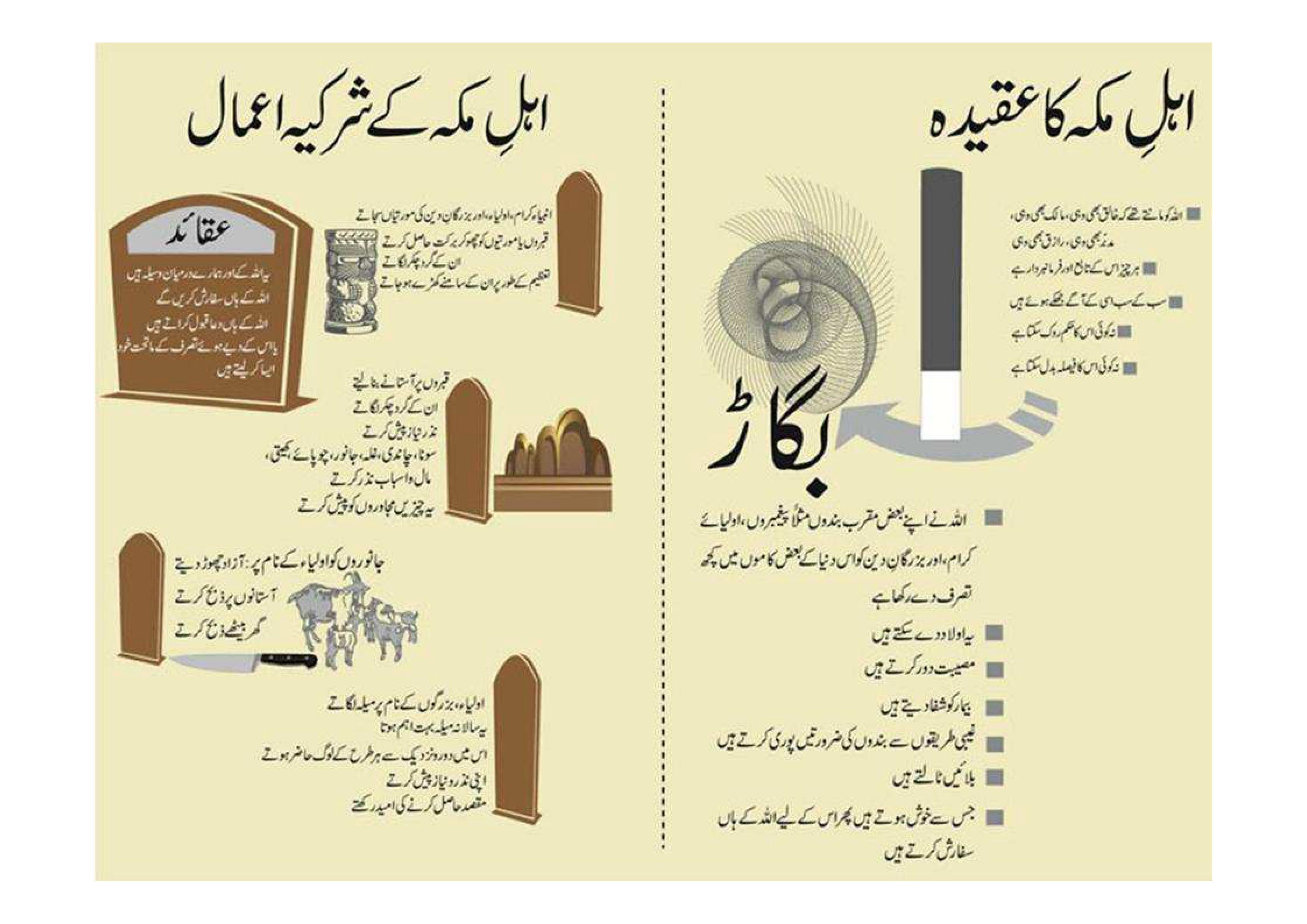 Seerat Nabawi Life of Prophet Mohammad pbuh by Kathir Khaldun