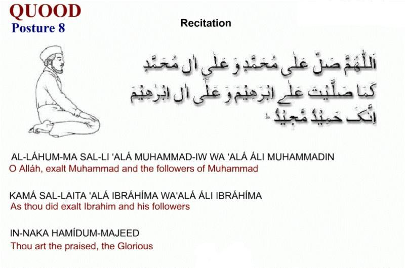 Prayer in Pictures or Meditation in Islam